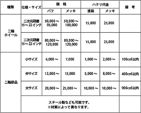 二輪ホイール価格表
